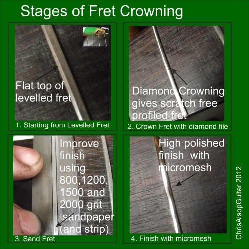 Diamond Fret Crowning File
